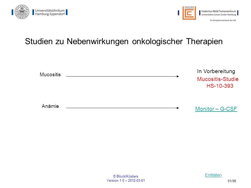 © Block/Kösters Version 1.0 – 2012-03-01 91/98 Studien zu Nebenwirkungen onkologischer Therapien Entitäten Mucositis In Vorbereitung Mucositis-Studie