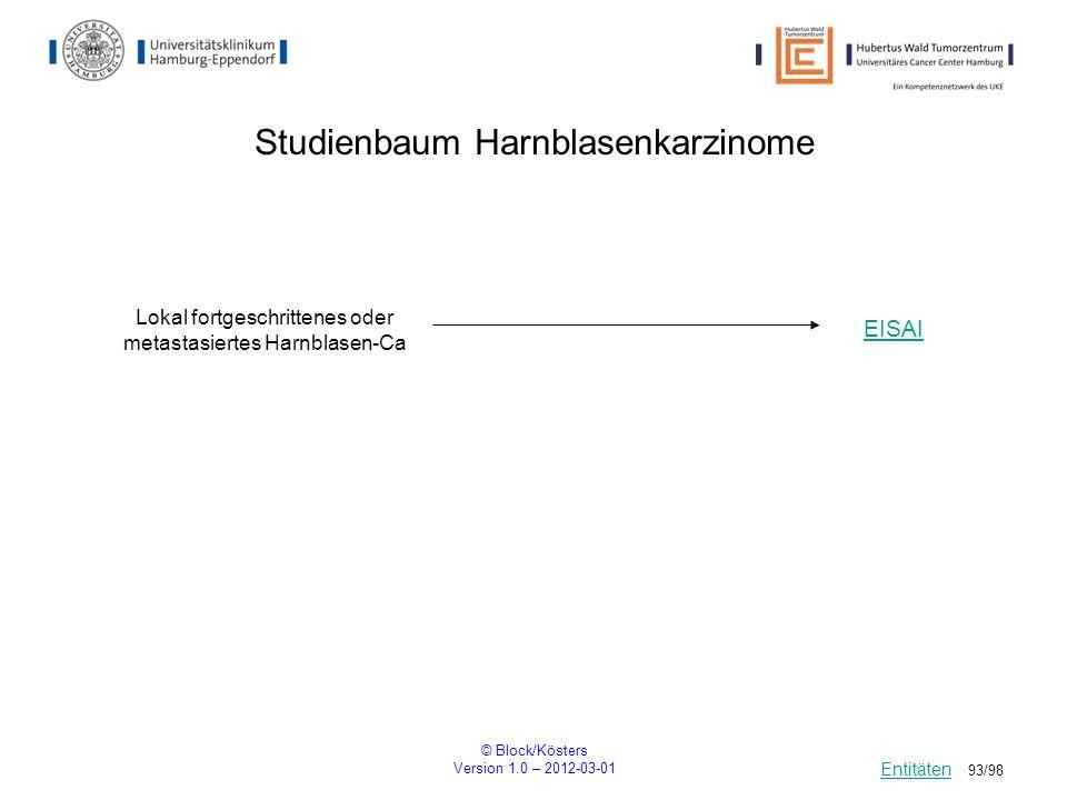 © Block/Kösters Version 1.0 – 2012-03-01 93/98 Studienbaum Harnblasenkarzinome Entitäten Lokal fortgeschrittenes oder metastasiertes Harnblasen-Ca EIS