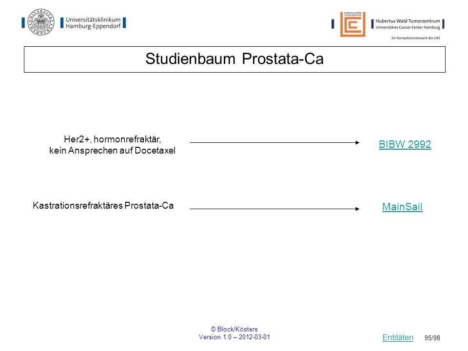 © Block/Kösters Version 1.0 – 2012-03-01 95/98 Studienbaum Prostata-Ca Entitäten Her2+, hormonrefraktär, kein Ansprechen auf Docetaxel BIBW 2992 Kastr