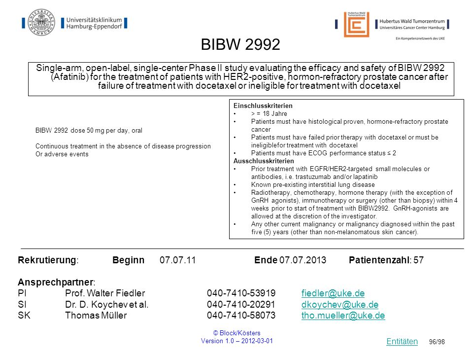 © Block/Kösters Version 1.0 – 2012-03-01 96/98 BIBW 2992 Single-arm, open-label, single-center Phase II study evaluating the efficacy and safety of BI