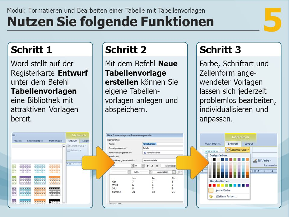 5 Schritt 1 Word stellt auf der Registerkarte Entwurf unter dem Befehl Tabellenvorlagen eine Bibliothek mit attraktiven Vorlagen bereit. Schritt 2Schr