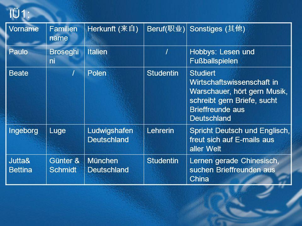 IÜ1: VornameFamilien name Herkunft ( )Beruf( )Sonstiges ( ) PauloBroseghi ni Italien /Hobbys: Lesen und Fußballspielen Beate /PolenStudentinStudiert W