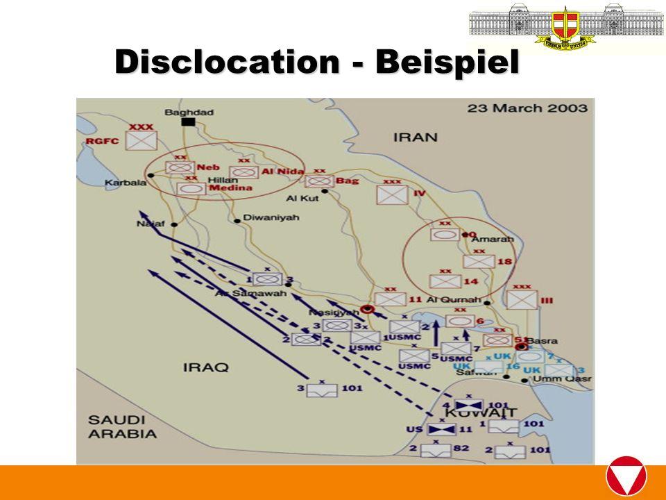 Disclocation - Beispiel