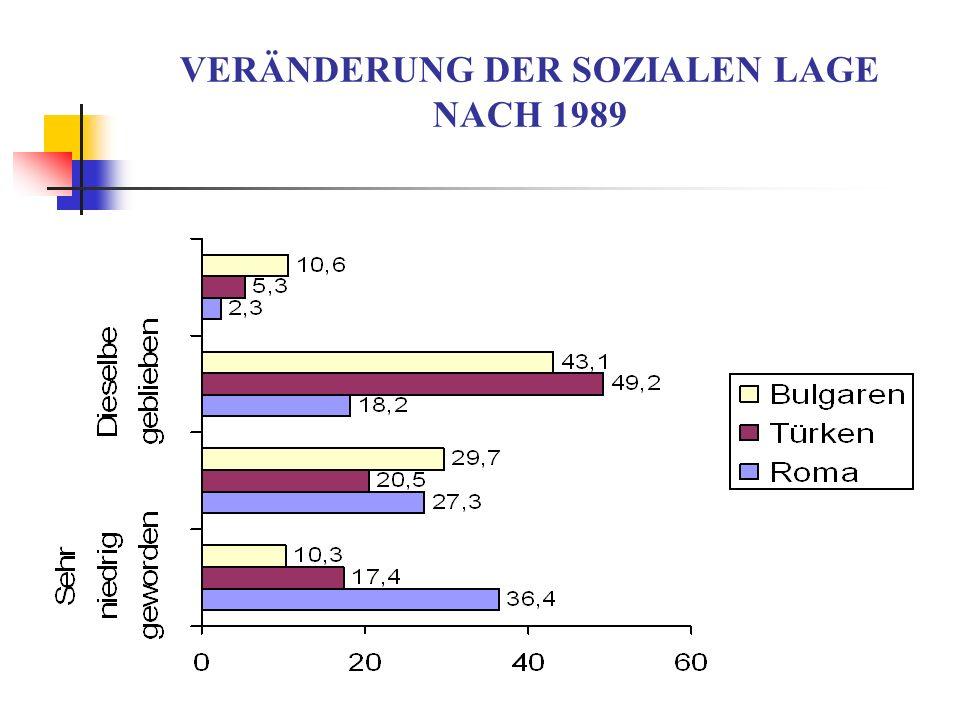 VERÄNDERUNG DER SOZIALEN LAGE NACH 1989