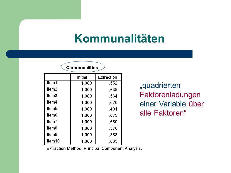 Kommunalitäten quadrierten Faktorenladungen einer Variable über alle Faktoren