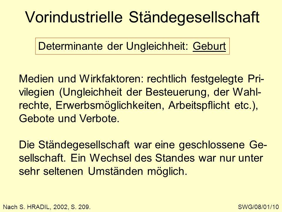 Vorindustrielle Ständegesellschaft SWG/08/01/10Nach S. HRADIL, 2002, S. 209. Determinante der Ungleichheit: Geburt Medien und Wirkfaktoren: rechtlich