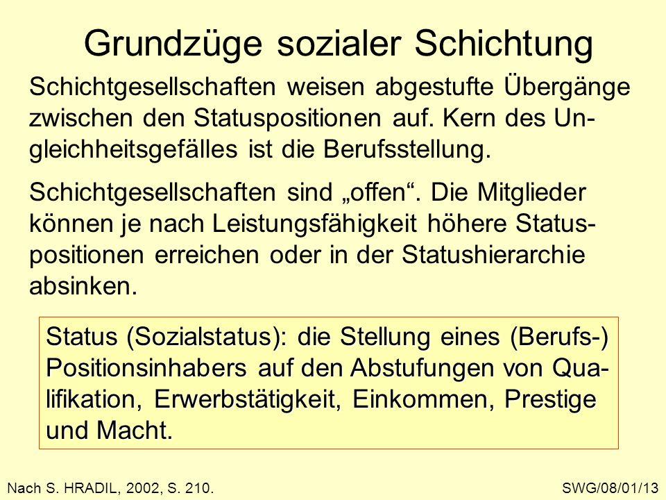 Grundzüge sozialer Schichtung SWG/08/01/13 Schichtgesellschaften weisen abgestufte Übergänge zwischen den Statuspositionen auf. Kern des Un- gleichhei