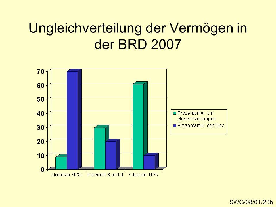 Ungleichverteilung der Vermögen in der BRD 2007 SWG/08/01/20b