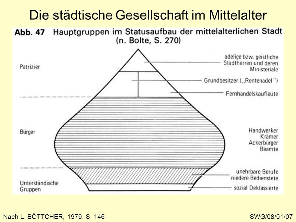 Die städtische Gesellschaft im Mittelalter SWG/08/01/07 Nach L. BÖTTCHER, 1979, S. 146