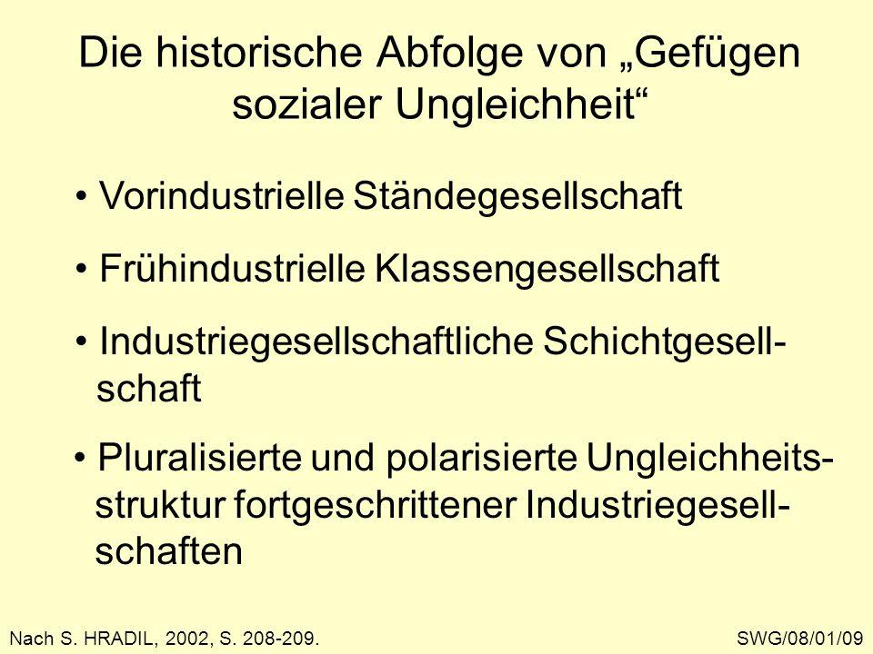 Die historische Abfolge von Gefügen sozialer Ungleichheit SWG/08/01/09 Nach S. HRADIL, 2002, S. 208-209. Vorindustrielle Ständegesellschaft Frühindust