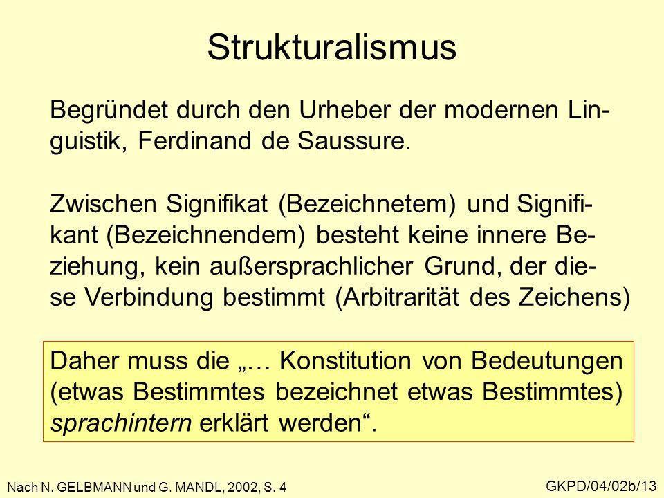 Strukturalismus GKPD/04/02b/13 Begründet durch den Urheber der modernen Lin- guistik, Ferdinand de Saussure. Zwischen Signifikat (Bezeichnetem) und Si