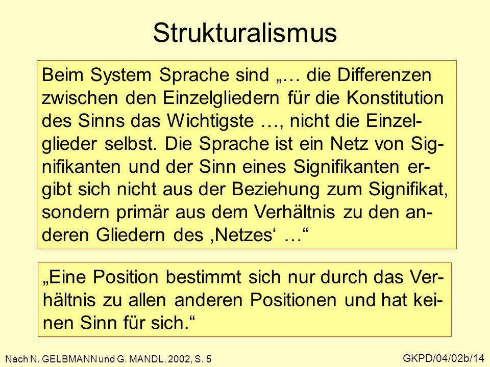 GKPD/04/02b/14 Strukturalismus Beim System Sprache sind … die Differenzen zwischen den Einzelgliedern für die Konstitution des Sinns das Wichtigste …,