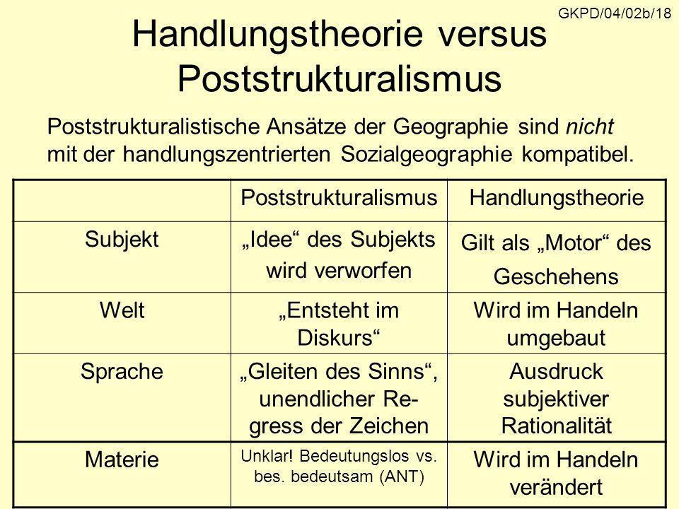 Handlungstheorie versus Poststrukturalismus GKPD/04/02b/18 Poststrukturalistische Ansätze der Geographie sind nicht mit der handlungszentrierten Sozia