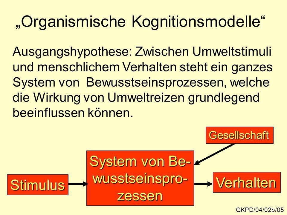 GKPD/04/02b/05 Organismische Kognitionsmodelle Ausgangshypothese: Zwischen Umweltstimuli und menschlichem Verhalten steht ein ganzes System von Bewuss