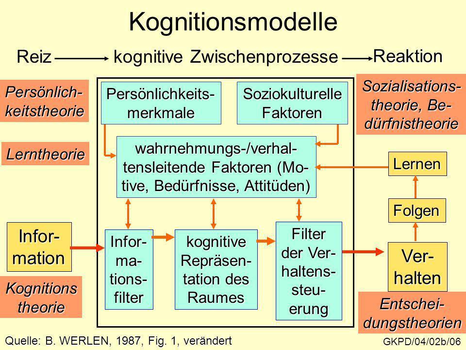 Kognitionsmodelle Quelle: B. WERLEN, 1987, Fig. 1, verändert Reizkognitive ZwischenprozesseReaktion Infor-mation Ver-halten Infor-ma-tions-filterkogni