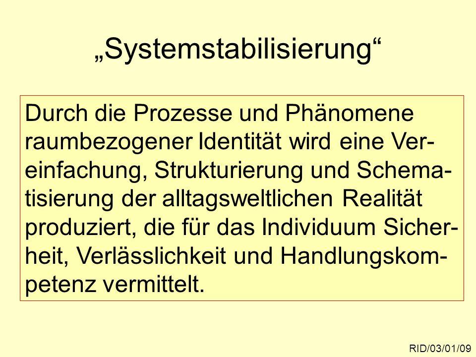 I = Identification of, II = being identified, III = identification with Teilleistungen raumbezogener Identität und Ansätze ihrer theoretischen Fundierung RID/03/01/10