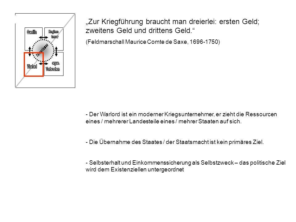 Zur Kriegführung braucht man dreierlei: ersten Geld; zweitens Geld und drittens Geld. (Feldmarschall Maurice Comte de Saxe, 1696-1750) - Der Warlord i