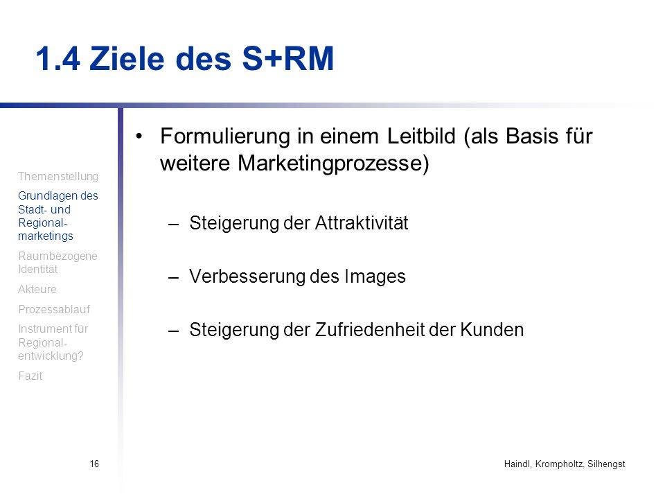 Haindl, Krompholtz, Silhengst16 1.4 Ziele des S+RM Formulierung in einem Leitbild (als Basis für weitere Marketingprozesse) –Steigerung der Attraktivi