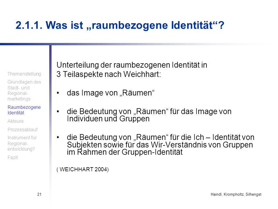 Haindl, Krompholtz, Silhengst21 Unterteilung der raumbezogenen Identität in 3 Teilaspekte nach Weichhart: das Image von Räumen die Bedeutung von Räume