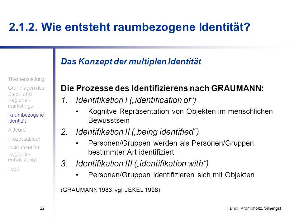 Haindl, Krompholtz, Silhengst22 Das Konzept der multiplen Identität Die Prozesse des Identifizierens nach GRAUMANN: 1.Identifikation I (identification