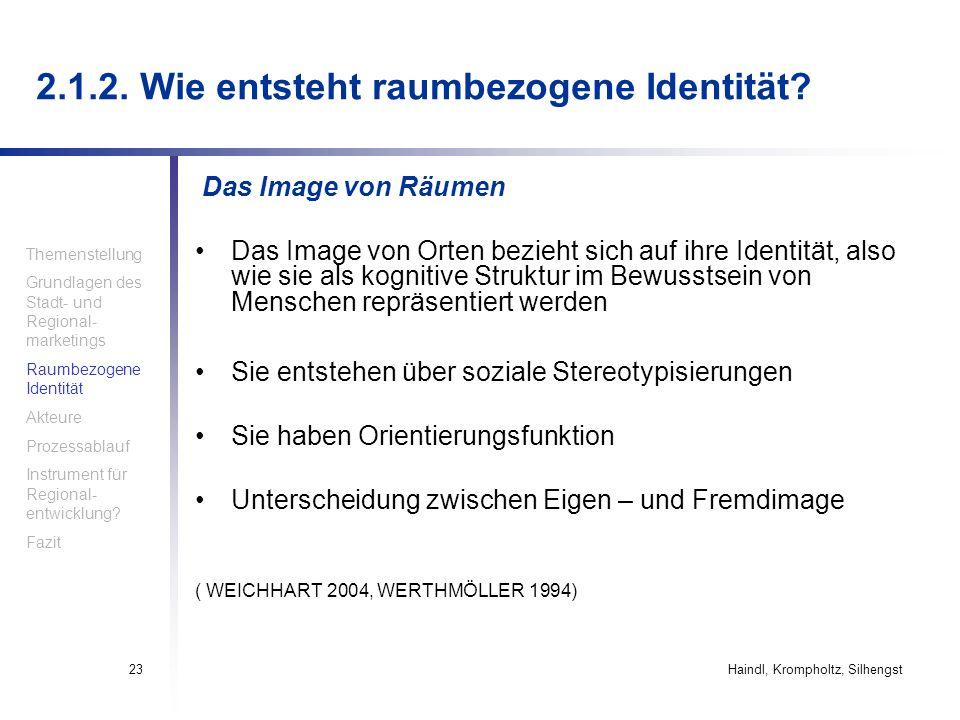 Haindl, Krompholtz, Silhengst23 Das Image von Räumen Das Image von Orten bezieht sich auf ihre Identität, also wie sie als kognitive Struktur im Bewus