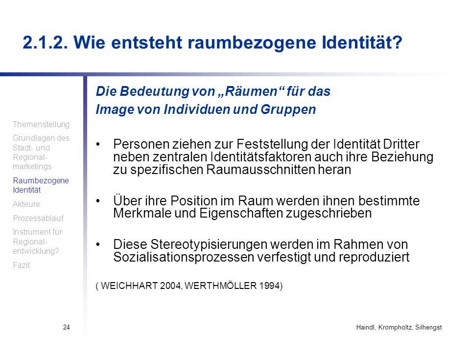 Haindl, Krompholtz, Silhengst24 Die Bedeutung von Räumen für das Image von Individuen und Gruppen Personen ziehen zur Feststellung der Identität Dritt
