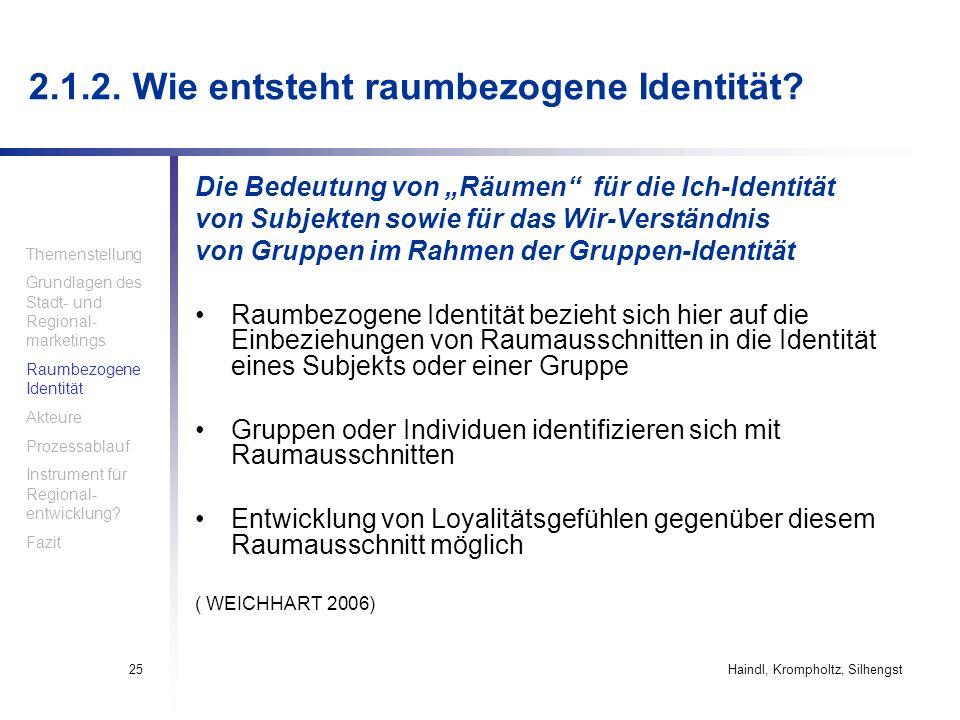 Haindl, Krompholtz, Silhengst25 Die Bedeutung von Räumen für die Ich-Identität von Subjekten sowie für das Wir-Verständnis von Gruppen im Rahmen der G