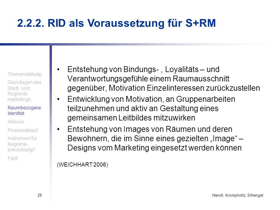 Haindl, Krompholtz, Silhengst28 Entstehung von Bindungs-, Loyalitäts – und Verantwortungsgefühle einem Raumausschnitt gegenüber, Motivation Einzelinte