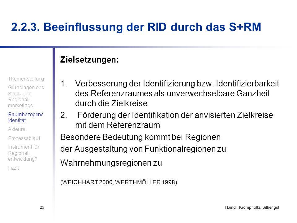 Haindl, Krompholtz, Silhengst29 Zielsetzungen: 1.Verbesserung der Identifizierung bzw. Identifizierbarkeit des Referenzraumes als unverwechselbare Gan