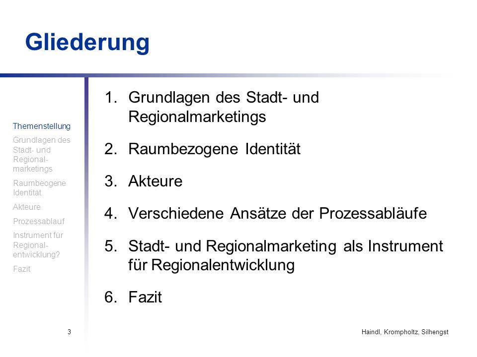 Haindl, Krompholtz, Silhengst3 Gliederung 1.Grundlagen des Stadt- und Regionalmarketings 2.Raumbezogene Identität 3.Akteure 4.Verschiedene Ansätze der