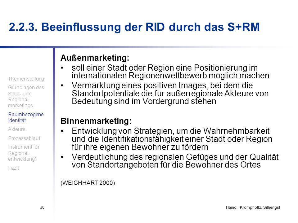 Haindl, Krompholtz, Silhengst30 Außenmarketing: soll einer Stadt oder Region eine Positionierung im internationalen Regionenwettbewerb möglich machen