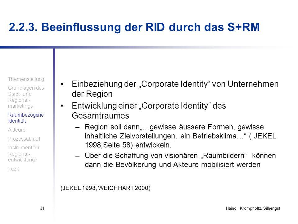 Haindl, Krompholtz, Silhengst31 Einbeziehung der Corporate Identity von Unternehmen der Region Entwicklung einer Corporate Identity des Gesamtraumes –