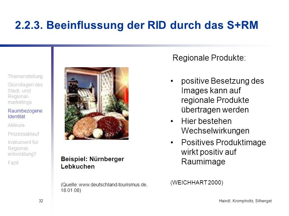Haindl, Krompholtz, Silhengst32 2.2.3. Beeinflussung der RID durch das S+RM Regionale Produkte: positive Besetzung des Images kann auf regionale Produ