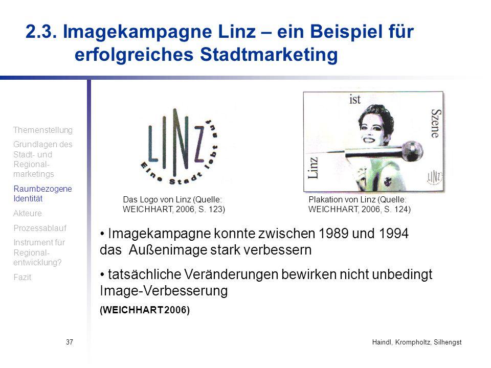 Haindl, Krompholtz, Silhengst37 2.3. Imagekampagne Linz – ein Beispiel für erfolgreiches Stadtmarketing Plakation von Linz (Quelle: WEICHHART, 2006, S