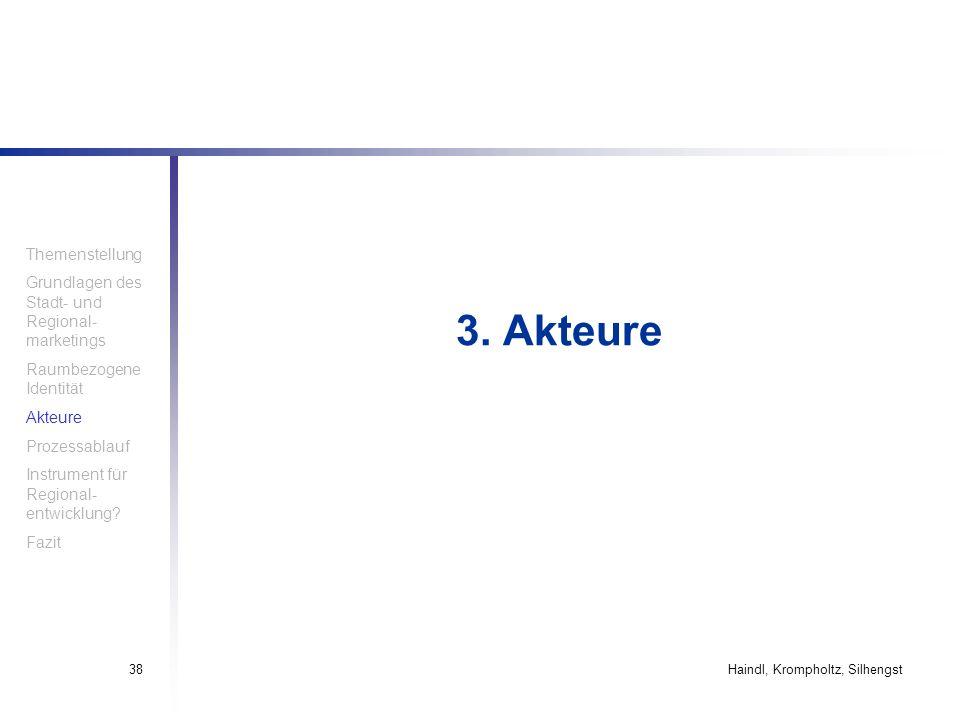 Haindl, Krompholtz, Silhengst38 3. Akteure Themenstellung Grundlagen des Stadt- und Regional- marketings Raumbezogene Identität Akteure Prozessablauf