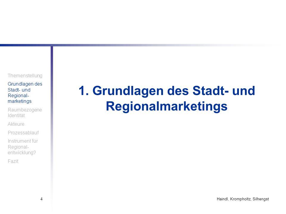Haindl, Krompholtz, Silhengst4 1. Grundlagen des Stadt- und Regionalmarketings Themenstellung Grundlagen des Stadt- und Regional- marketings Raumbezog