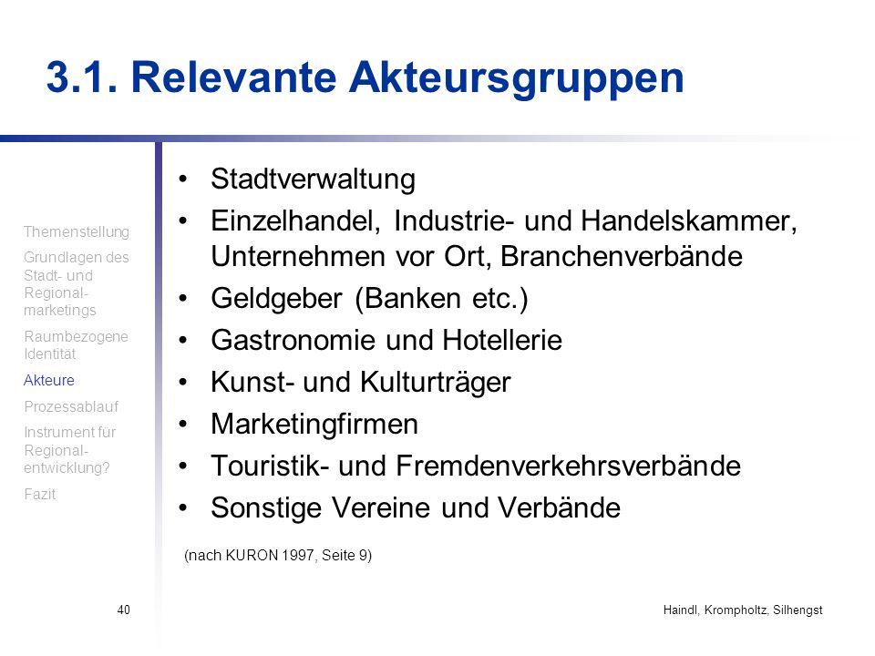 Haindl, Krompholtz, Silhengst40 3.1. Relevante Akteursgruppen Stadtverwaltung Einzelhandel, Industrie- und Handelskammer, Unternehmen vor Ort, Branche