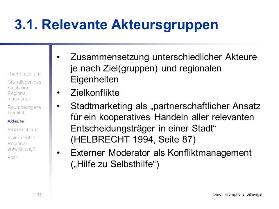 Haindl, Krompholtz, Silhengst41 3.1. Relevante Akteursgruppen Zusammensetzung unterschiedlicher Akteure je nach Ziel(gruppen) und regionalen Eigenheit