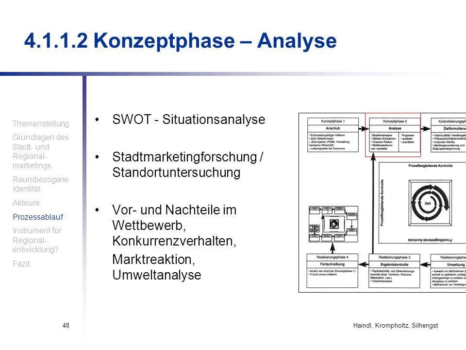 Haindl, Krompholtz, Silhengst48 4.1.1.2 Konzeptphase – Analyse SWOT - Situationsanalyse Stadtmarketingforschung / Standortuntersuchung Vor- und Nachte