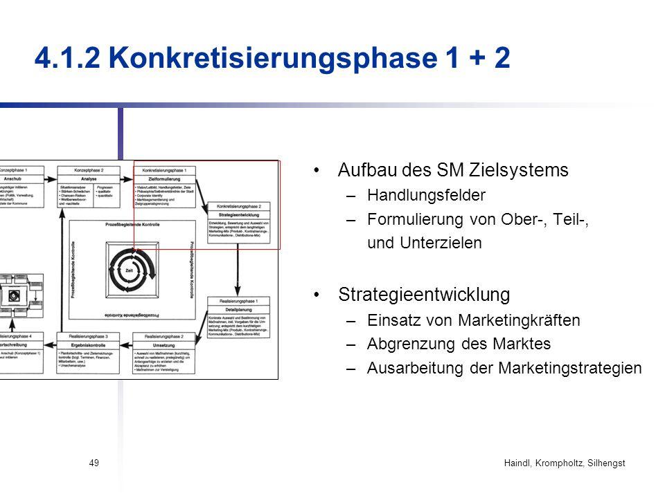 Haindl, Krompholtz, Silhengst49 4.1.2 Konkretisierungsphase 1 + 2 Aufbau des SM Zielsystems –Handlungsfelder –Formulierung von Ober-, Teil-, und Unter