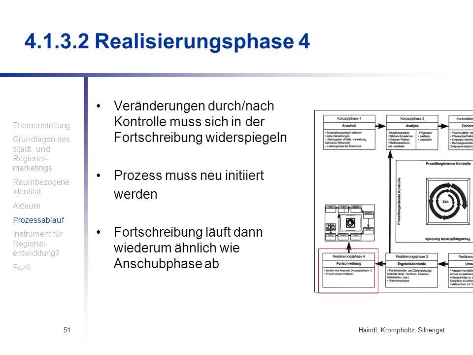 Haindl, Krompholtz, Silhengst51 4.1.3.2 Realisierungsphase 4 Veränderungen durch/nach Kontrolle muss sich in der Fortschreibung widerspiegeln Prozess