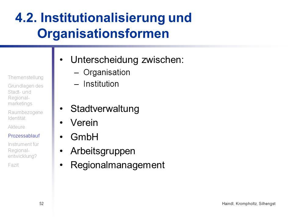 Haindl, Krompholtz, Silhengst52 4.2. Institutionalisierung und Organisationsformen Unterscheidung zwischen: –Organisation –Institution Stadtverwaltung