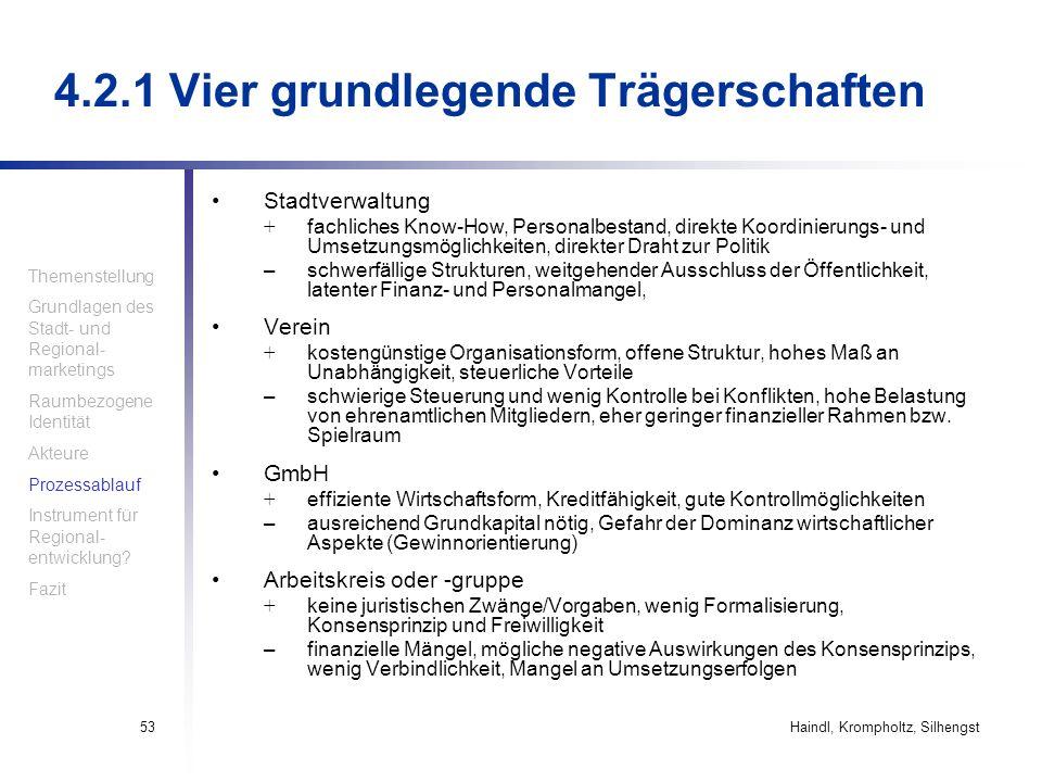 Haindl, Krompholtz, Silhengst53 4.2.1 Vier grundlegende Trägerschaften Stadtverwaltung + fachliches Know-How, Personalbestand, direkte Koordinierungs-