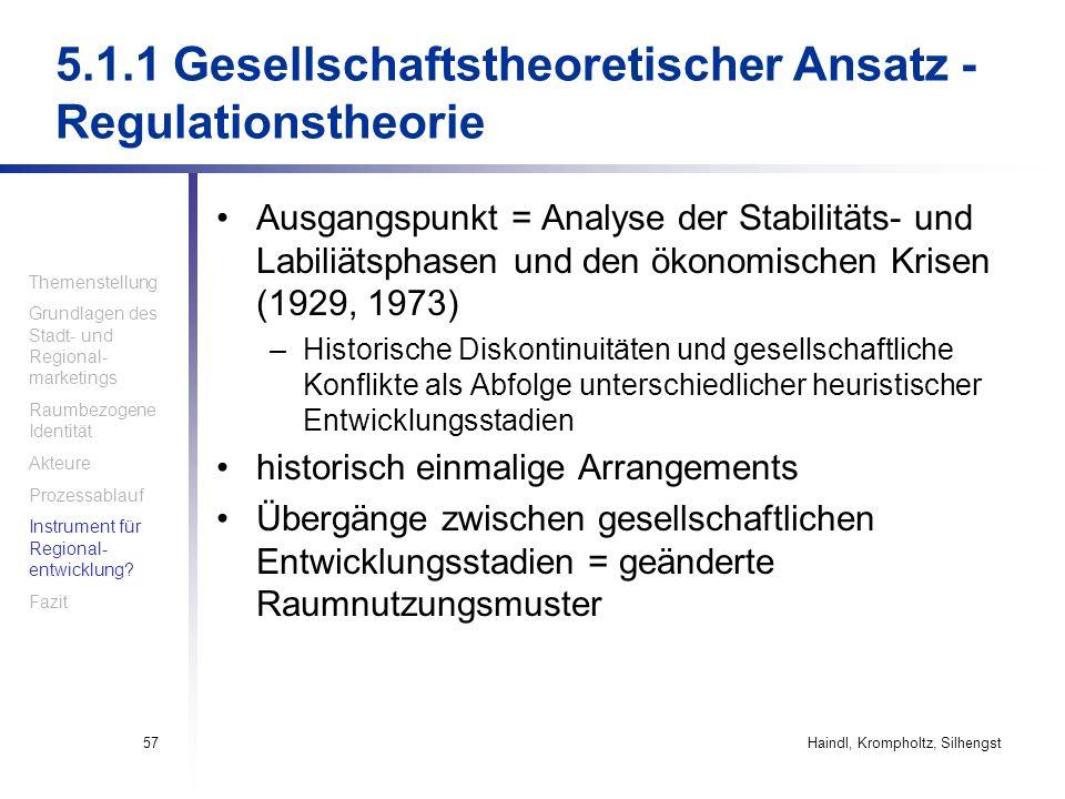 Haindl, Krompholtz, Silhengst57 5.1.1 Gesellschaftstheoretischer Ansatz - Regulationstheorie Ausgangspunkt = Analyse der Stabilitäts- und Labiliätspha