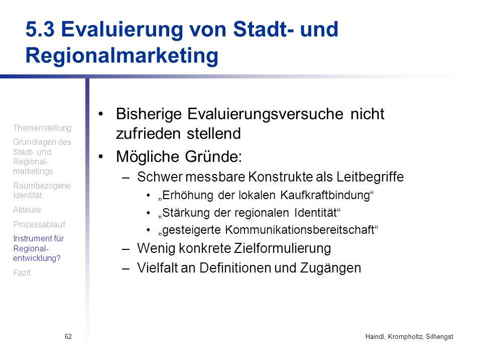 Haindl, Krompholtz, Silhengst62 5.3 Evaluierung von Stadt- und Regionalmarketing Bisherige Evaluierungsversuche nicht zufrieden stellend Mögliche Grün