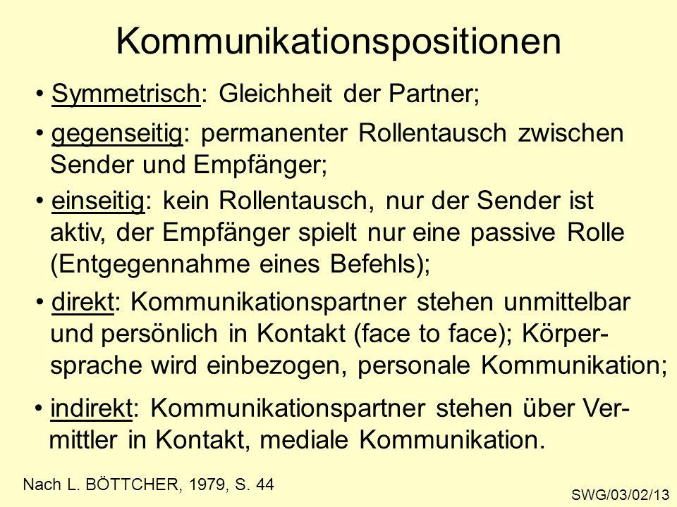Kommunikationspositionen SWG/03/02/13 Nach L. BÖTTCHER, 1979, S. 44 Symmetrisch: Gleichheit der Partner; gegenseitig: permanenter Rollentausch zwische