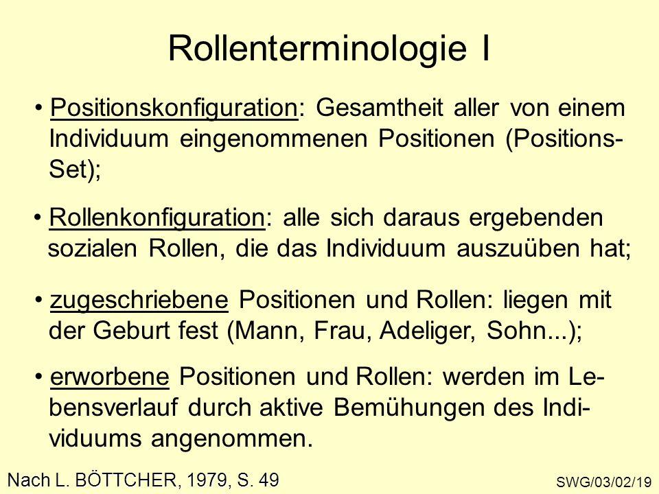 Rollenterminologie I SWG/03/02/19 Positionskonfiguration: Gesamtheit aller von einem Individuum eingenommenen Positionen (Positions- Set); Rollenkonfi