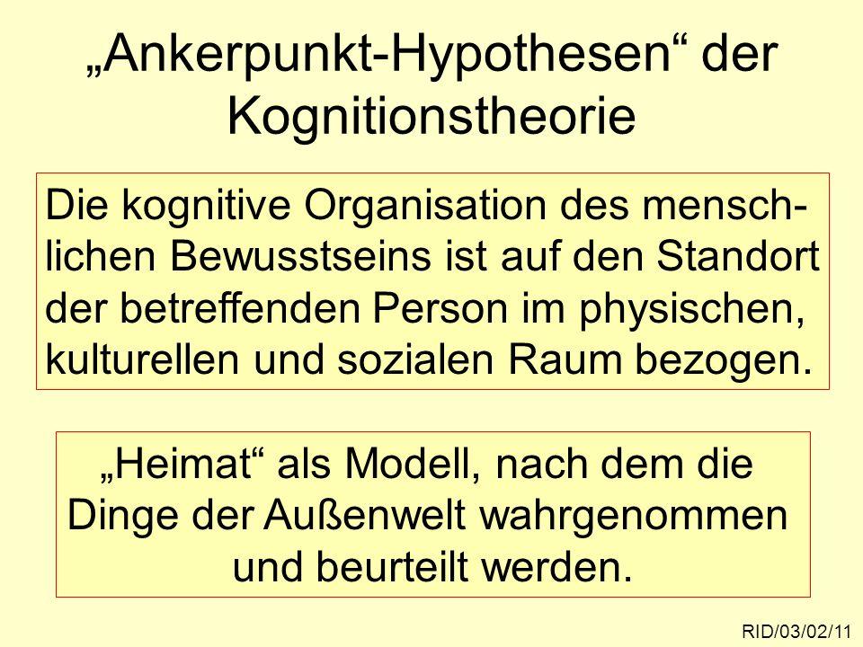 Ankerpunkt-Hypothesen der Kognitionstheorie RID/03/02/11 Die kognitive Organisation des mensch- lichen Bewusstseins ist auf den Standort der betreffen