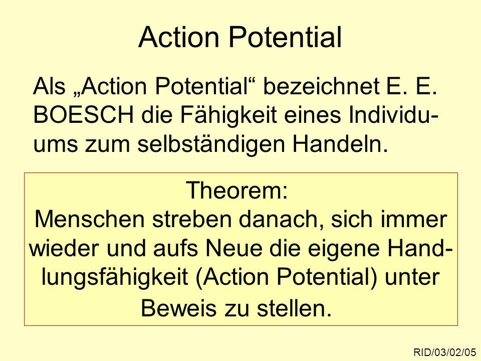 Action Potential RID/03/02/05 Als Action Potential bezeichnet E. E. BOESCH die Fähigkeit eines Individu- ums zum selbständigen Handeln. Theorem: Mensc