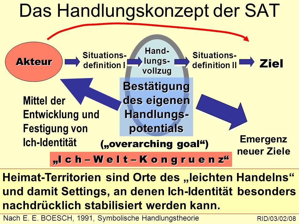 Das Handlungskonzept der SAT RID/03/02/08 Akteur Ziel Situations- definition I Hand-lungs-vollzug Situations- definition II Bestätigung des eigenen Ha